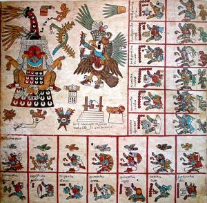 Ükázka z aztéckého kalendáře vyobrazeného v knize Codex Borbonicus