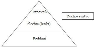 05_pyramida