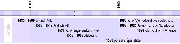 08_anglie