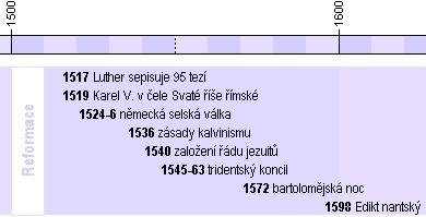 08_reformace